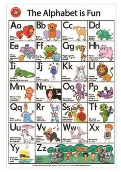 Alphabet is Fun Poster 9314289033897