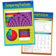 Comparing Fractions Poster 9337138180139
