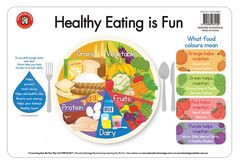 Placemat Healthy Eating Is Fun  9314289031152