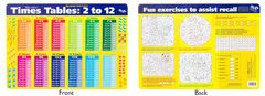 Placemat Times Tables 2 to 12  9781920926724