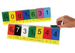 Place Value Flip Stand 9337138161794