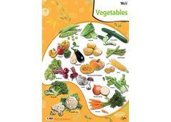 Chart Vegetables  9337138590105